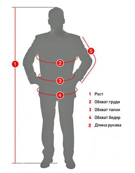 Как определить размер мужского или подросткового костюма